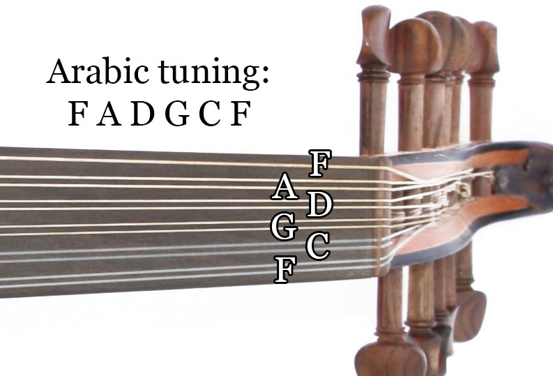 how to tuned the oud on F