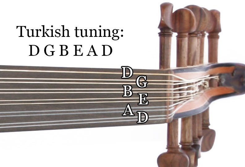 Turkish tuning